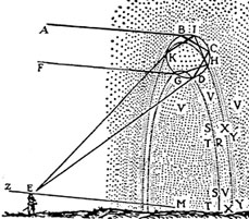 wave-diffraction