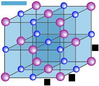 Атомната структура на кристалите