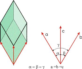 Тригонална