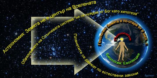 Наука и/или религия