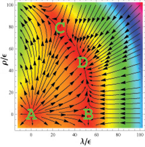 Квантовата теория на полето