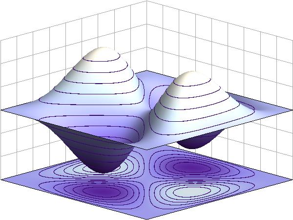 Асиметрични вълнови функции