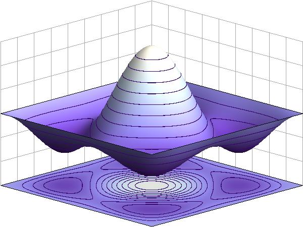 Симетрични вълнови функции