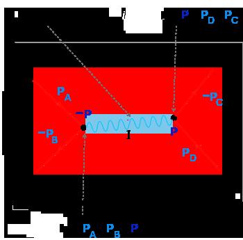 Файнман particle