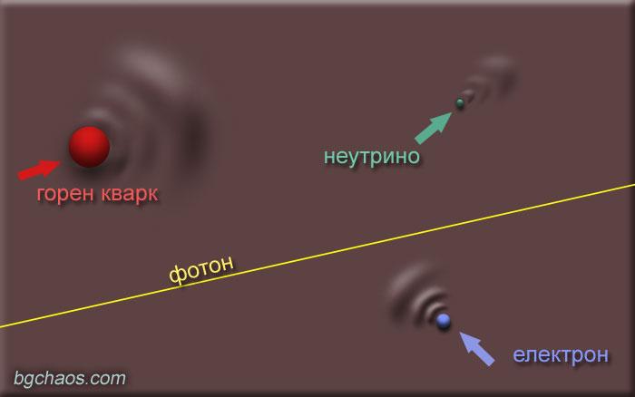http://bgchaos.com/wp-content/uploads/spin/elektrons/Higgs-glay.jpg