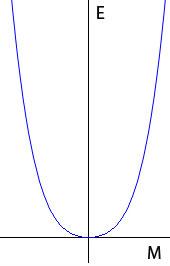 Квантово-механично тунелиране